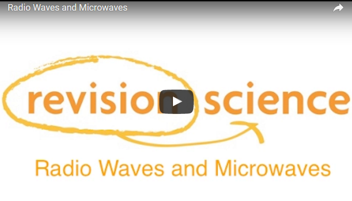 Radio Waves and Microwaves Video