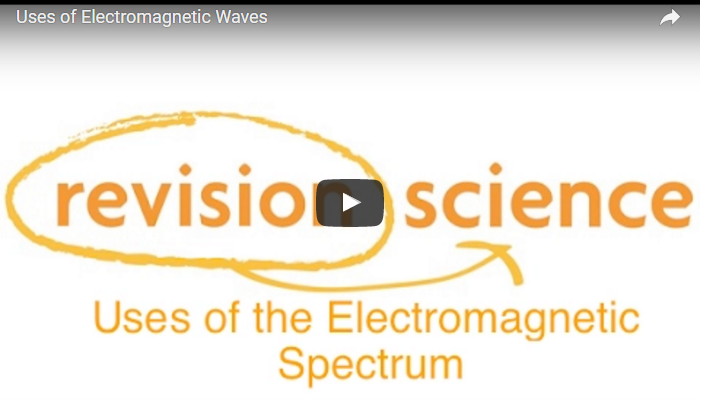 Uses of Electromagnetic Waves Image