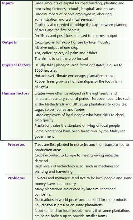 medical bioethics case studies 2 student edition case studies ethics tm introduction to ethics case studies this set of materials was first created by the aps ethics education task force to provide.