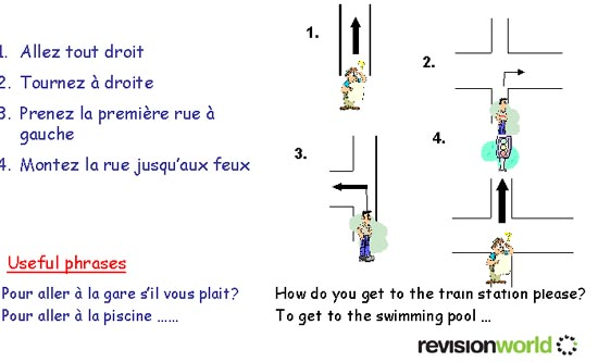 Directions Gcse Revision French Everyday Life