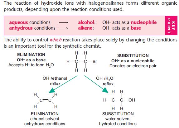 Haloalkanes | S-cool, the revision website