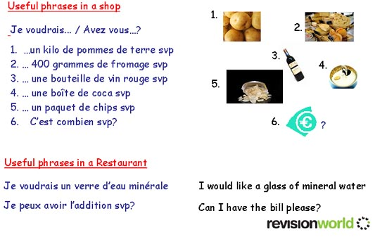 useful french expressions for essays Useful expressions to write an essay introduction first of all to begin with in order to decide whether or not to outline the main points.