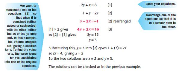 elimination method for simultaneous equations