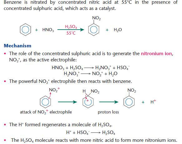 sulphonation of aromatic compounds