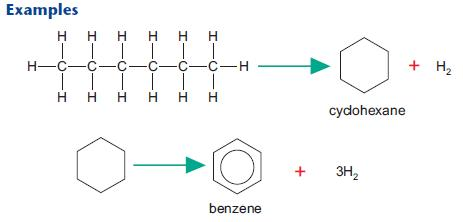 Hydrocarbons Oil