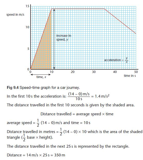 Speed Velocity and Acceleration – Motion and Speed Worksheet