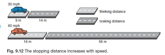 gcse physics coursework stopping distance
