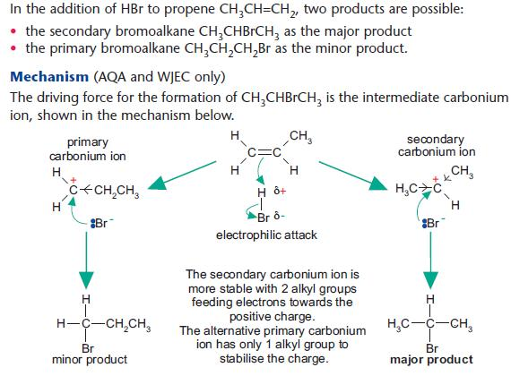 Alkenes A2 Level Level Revision Chemistry Organic Chemistry