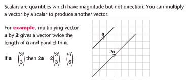 Vectors | Revision World