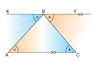 Sumof Angles In A Triangle