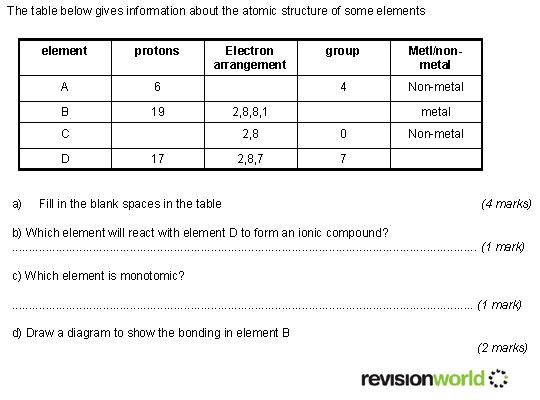 Question 10 - Atomic Structure : Revision World