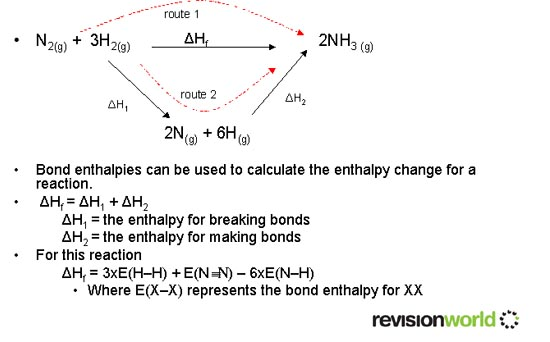 Bond Enthalpies   a2-level-level-revision, chemistry ...