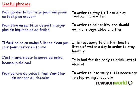 Healthy Living  Gcserevision French Health Healthyliving  Healthy Living