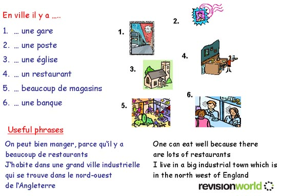 Where You Live Gcse Revision French House Home Where You Live Revision World Examples of using where do i live in a sentence and their translations. where you live gcse revision french