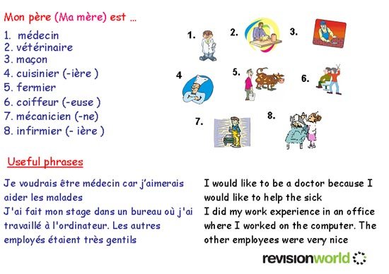 Employment and Jobs | gcse-revision, french, employment-and-jobs ...