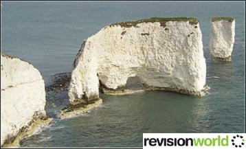 Coastal Geology - Geography A-Level - Revision World
