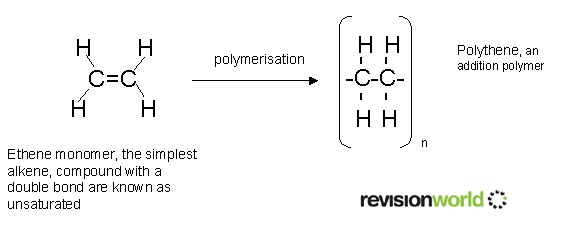 Together to make polymers this makes plastic which is much more useful