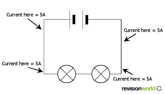 Series and parallel circuits gcse revision physics electricity series sciox Images