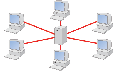 Computer networks and topologies