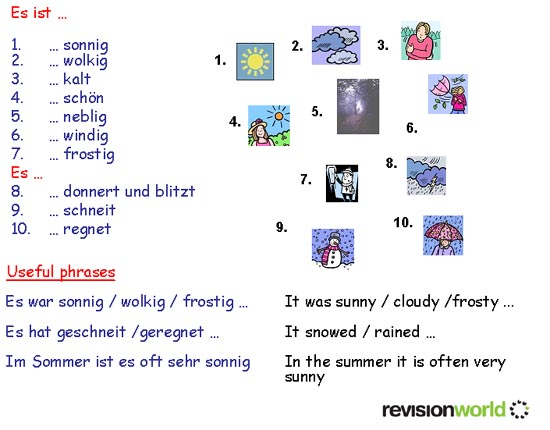 Weather Gcse Revision German Weather Environment